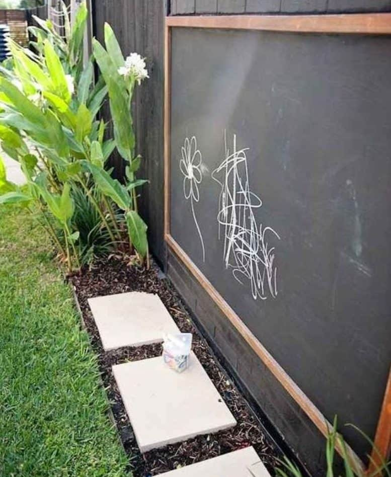 Mounted chalkboard